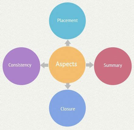 Literary Analysis: Using Elements of Literature